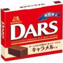 DARS1